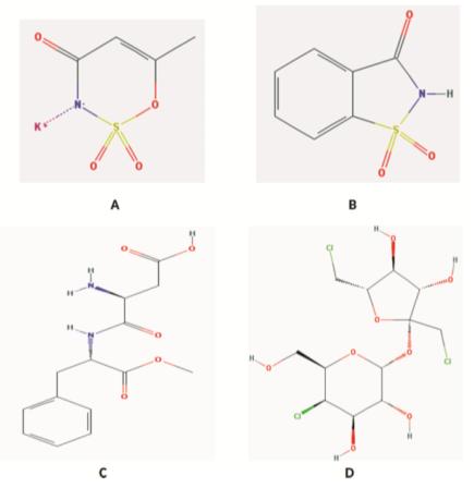 Acesulfame-K, Saccharin, Aspartameucralose