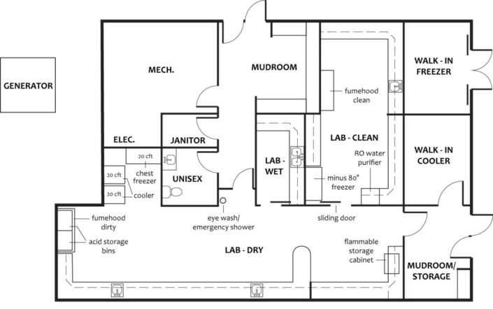 Floor plan of a laboratory